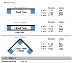 Commercial Sign Pricing
